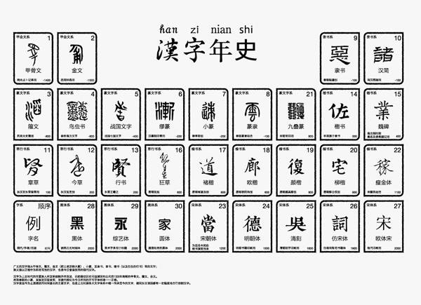 history-chinese