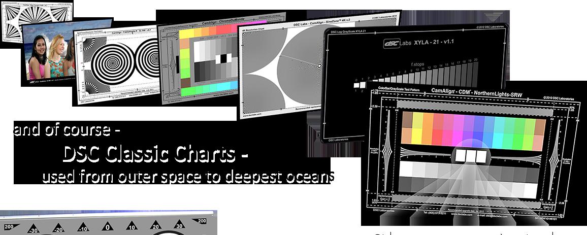 charts-home